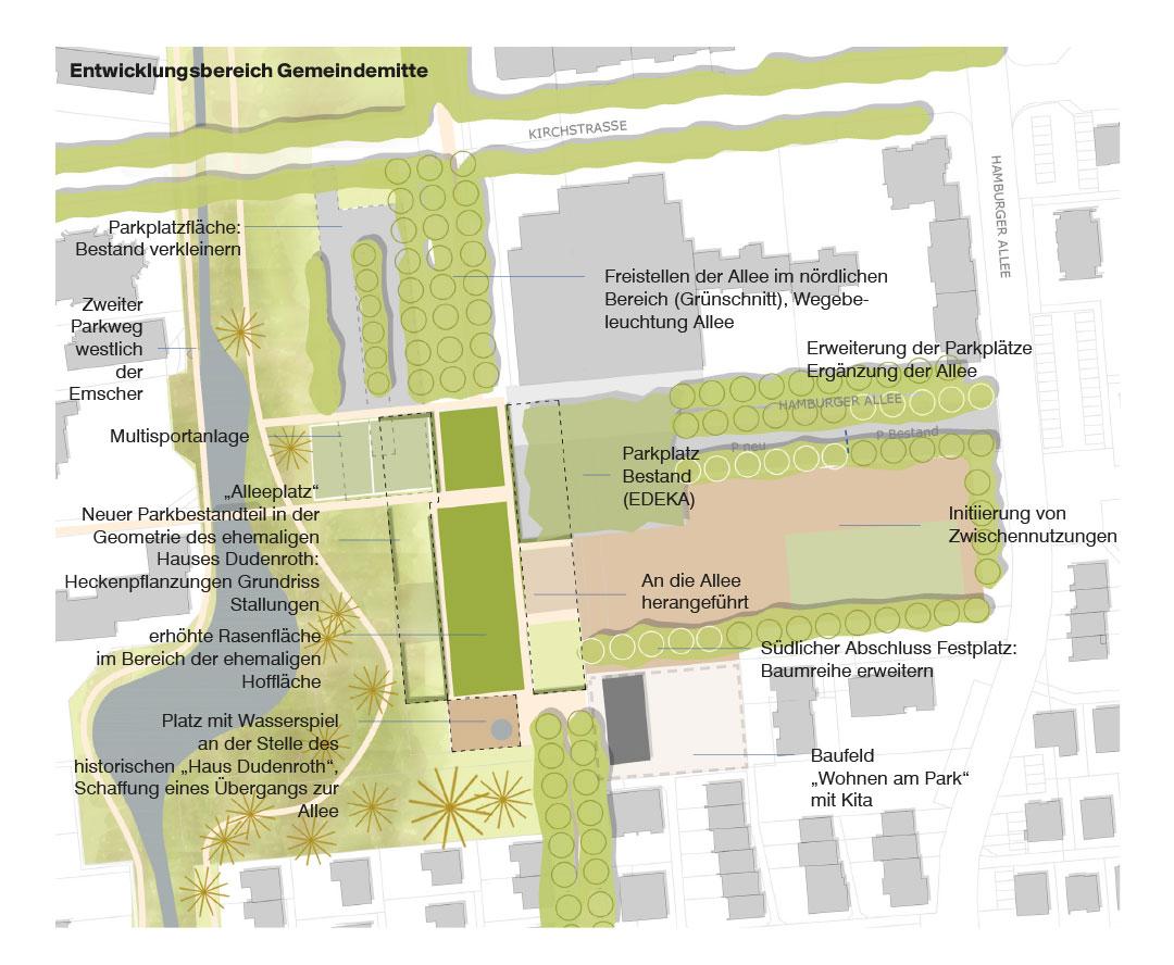 ISEK-Planskizze-Gemeindemitte Emscherpark Süd
